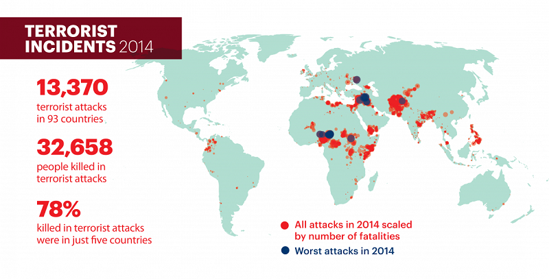 Global Terrorism Index 2015 reveals the state of terror around the world