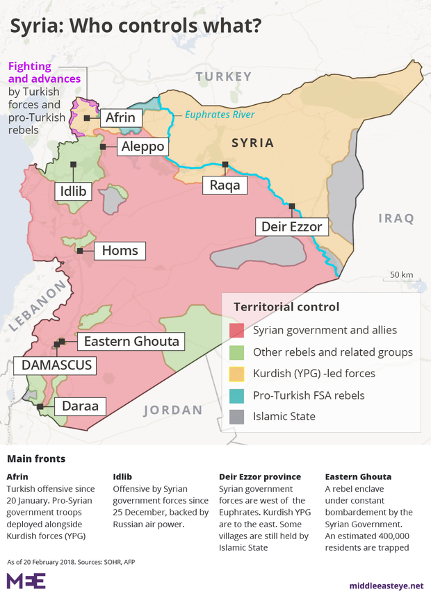 Syria who controls what Feb 2018 by middle east news